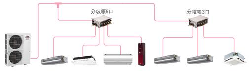 三菱电机Power Multi 多联分体式空调