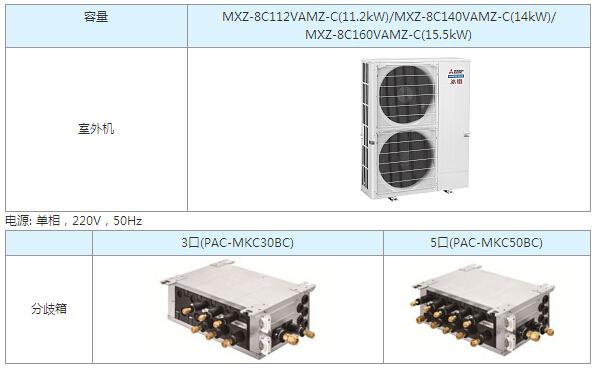 三菱电机Power Multi 多联分体式空调室外机阵容
